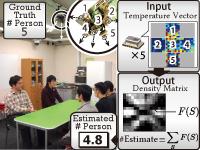 赤外線センサアレイを用いた屋内人数分布推定システムの研究