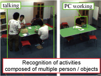 Indoor activity recognition with discriminative deformable part models