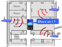Frustratingly Simplified Deployment in Wi-Fi Localization via Route Annotation.