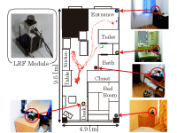 Behavior Prediction from Trajectories in a House by Estimating Transition Model Using Stay Points