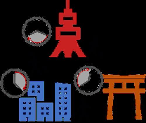 GPS位置履歴を用いた時間制約を考慮した観光施設の滞在時間モデリング