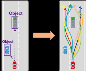 高次元連続状態空間における高速かつ安定な運転行動モデリング