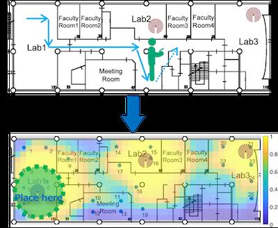 屋内密集度モニタアプリのための適応的逐次BLEビーコン位置最適化