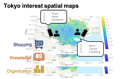 検索クエリと位置情報に基づく都市来訪者の興味に対する空間的分析